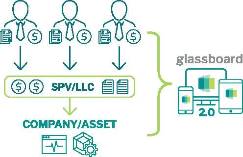 assure-glassboard-spv-graphic